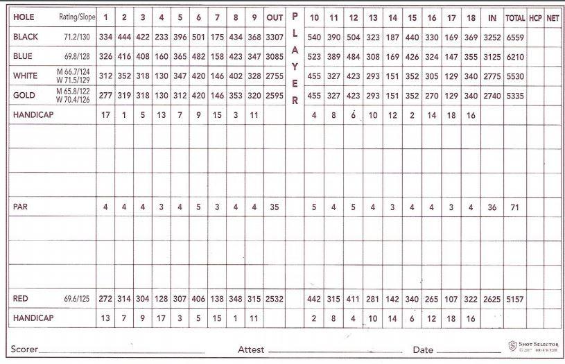 Inside of the Denison Golf Club Scorecard